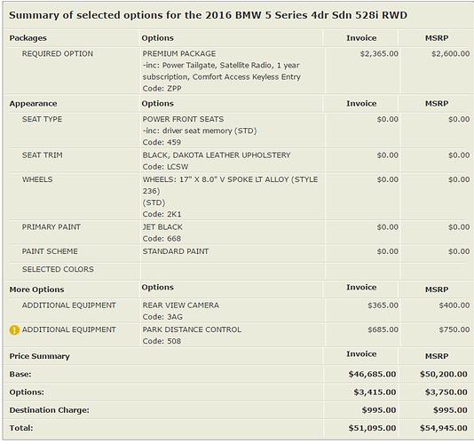 Lease Bmw 428i: Decent BMW Dealer In Florida?