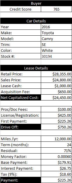 lease caculator