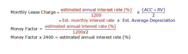 Lease Money Factor >> Why A Money Factor Instead Of An Interest Rate Ask The