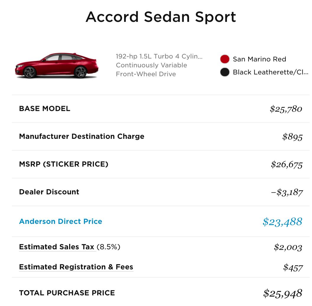 2018 Honda Accord 0 Down