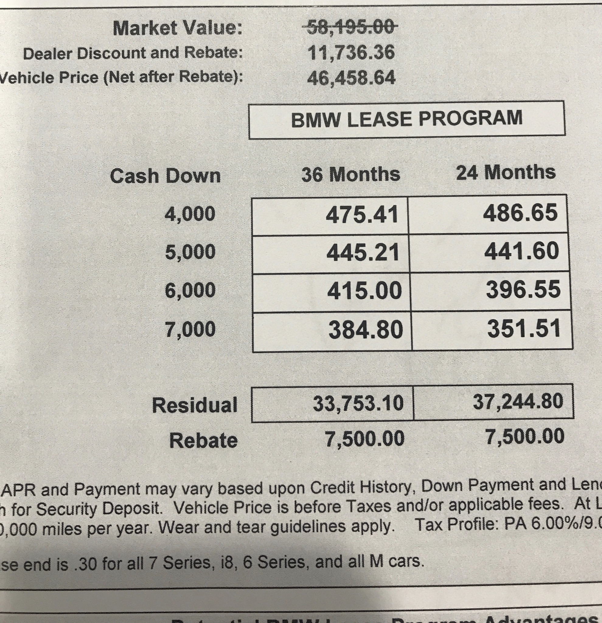 BMW i3 lease help Ask the Hackrs Leasehackr Forum