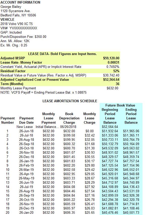 lease payoff know your lease balance and create a lease
