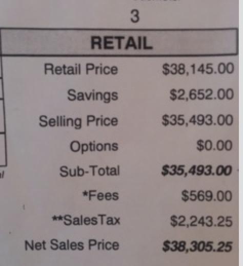 Lease Deal Help Needed! 2017 Acura RDX AWD Base